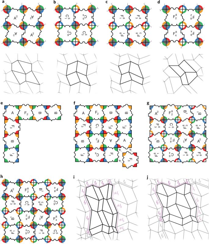 Modelling rigid origami with quaternions and dual quaternions ... | 801x685