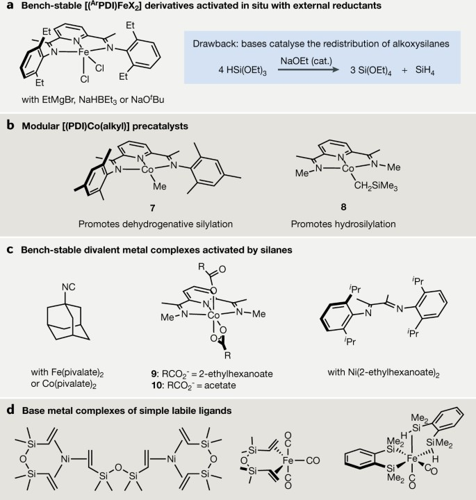 Earth-abundant transition metal catalysts for alkene hydrosilylation