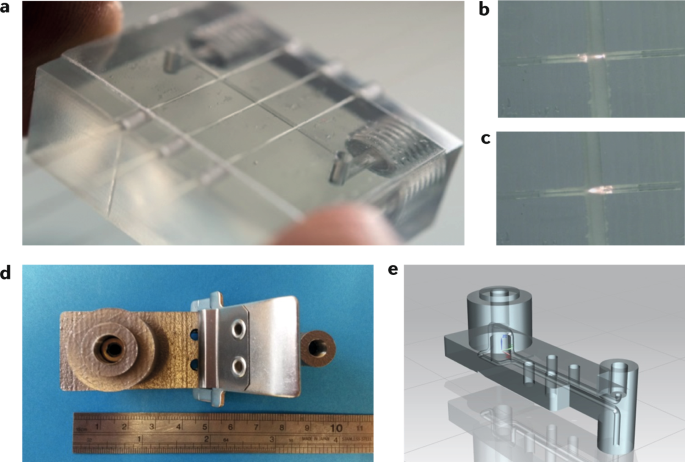 3D printing for chemical, pharmaceutical and biological