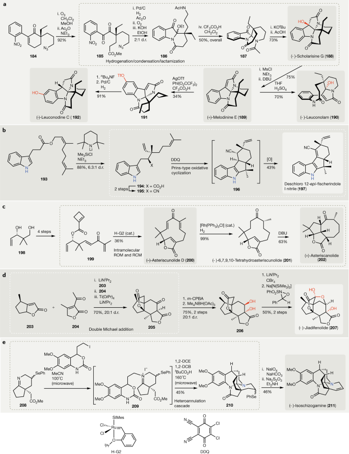 Innovation in protecting-group-free natural product synthesis