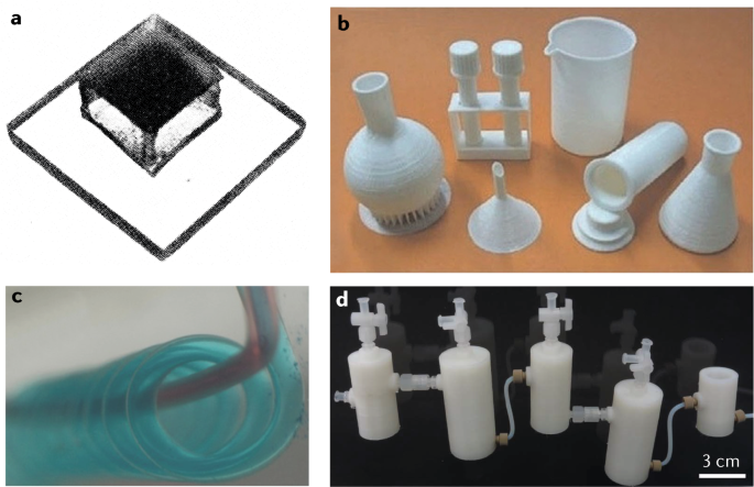 Chemistry from 3D printed objects | Nature Reviews Chemistry