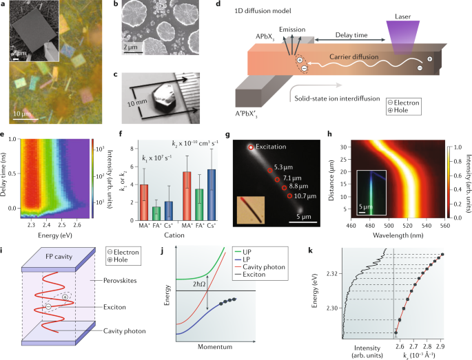Metal halide perovskite nanostructures for optoelectronic