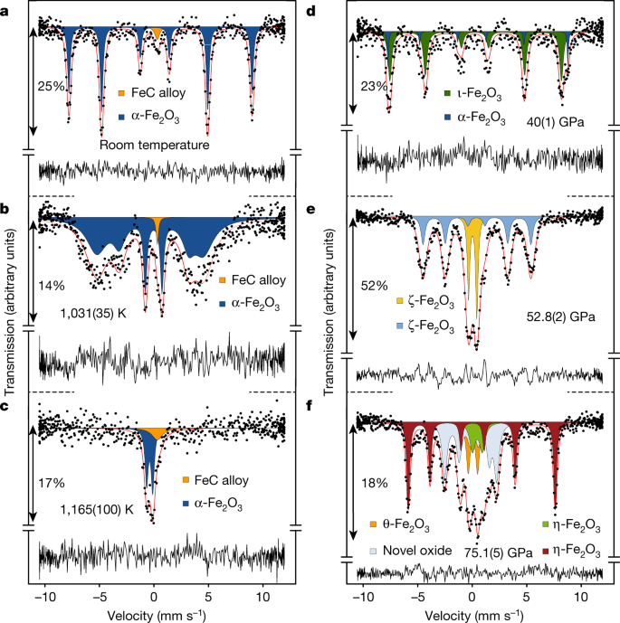 Magnetism in cold subducting slabs at mantle transition zone