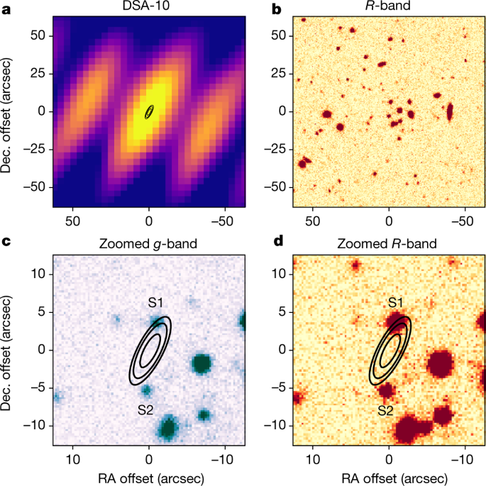 A fast radio burst localized to a massive galaxy | Nature