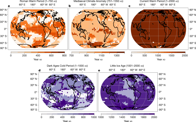 No evidence for globally coherent warm and cold periods over