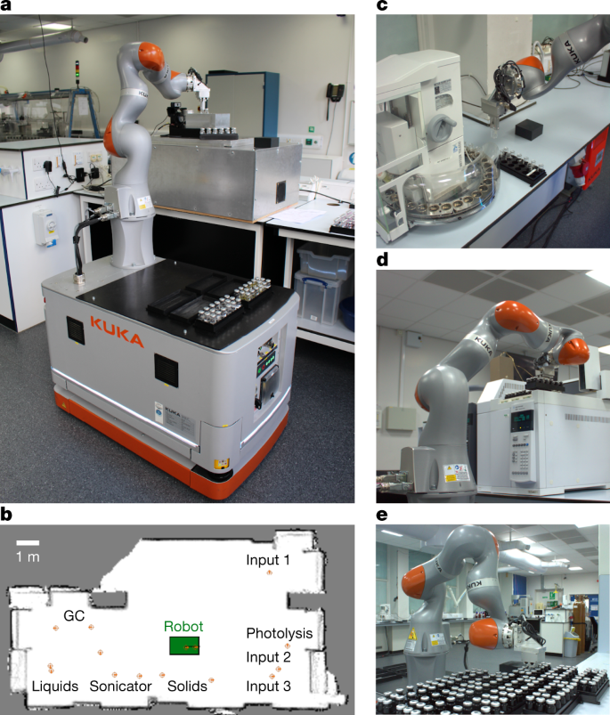 A Mobile Robotic Chemist Nature