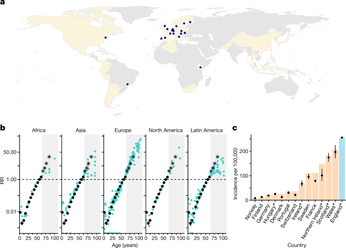 Age-specific mortality and immunity patterns of SARS-CoV-2   <b>Nature</b>