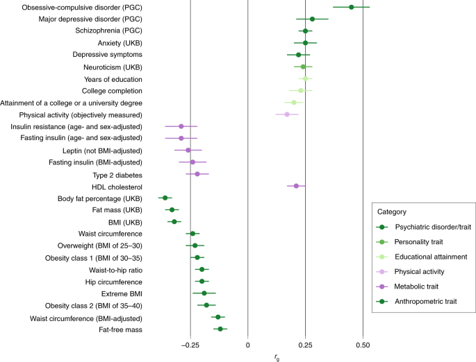 Genome-wide association study identifies eight risk loci and