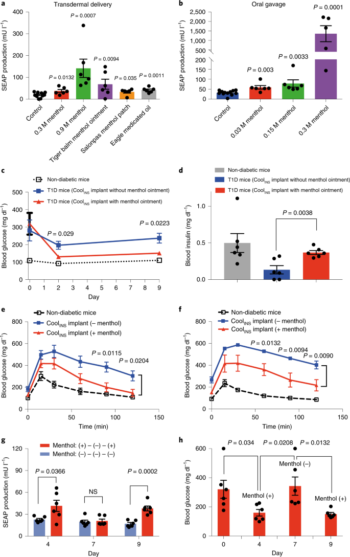 A fully human transgene switch to regulate therapeutic protein