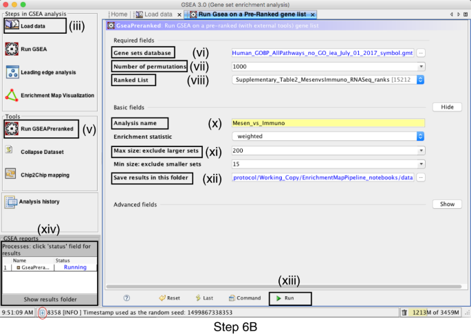 Pathway enrichment analysis and visualization of omics data using g
