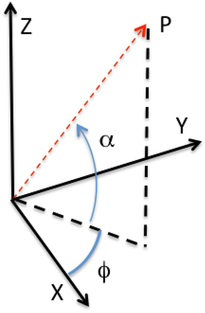 Imaging of underground cavities with cosmic-ray muons from