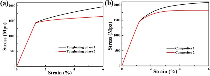 Twinning-induced plasticity (TWIP) and work hardening in Ti