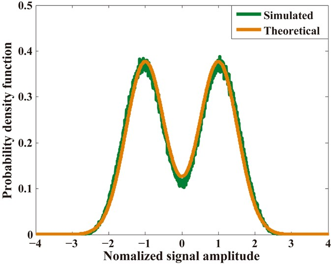 Capacity limit for faster-than-Nyquist non-orthogonal frequency