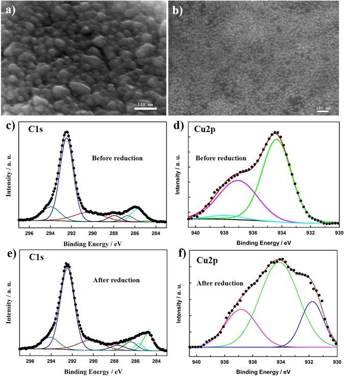 Unique copper and reduced graphene oxide nanocomposite toward the