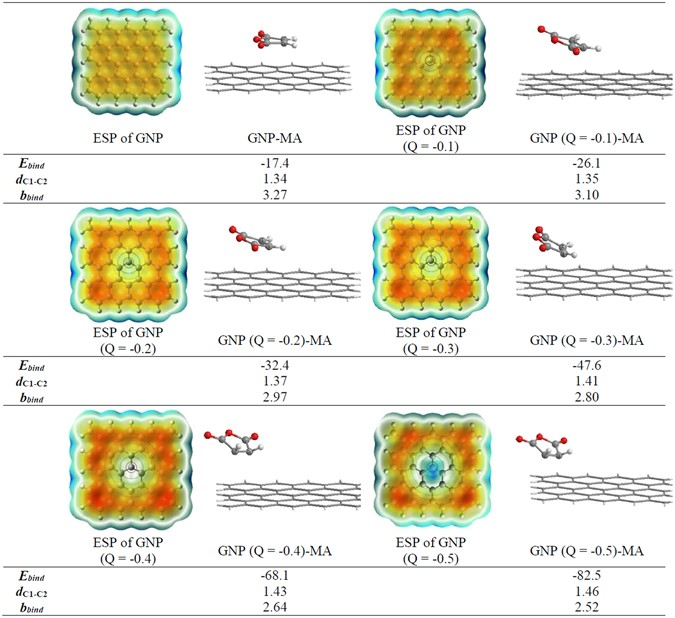 a68ac3848bca Collision-induced activation: Towards industrially scalable approach ...