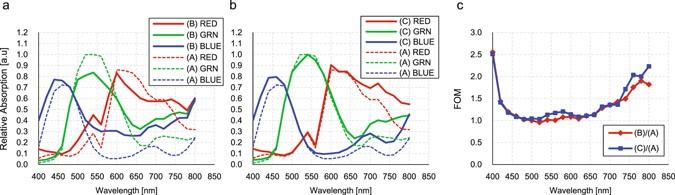 Nir Photo Eye Wiring Diagram on