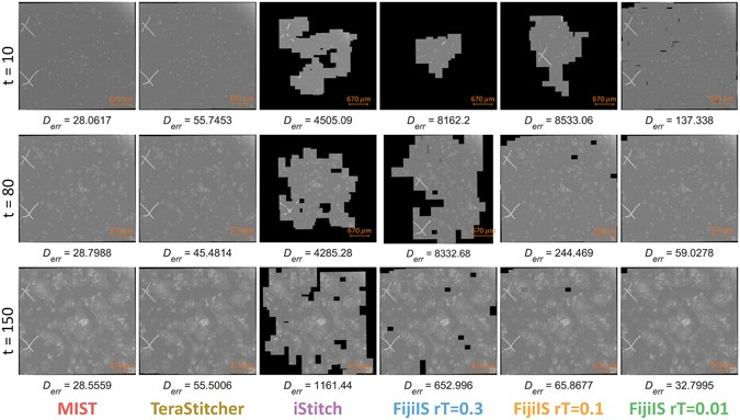 MIST: Accurate and Scalable Microscopy Image Stitching Tool
