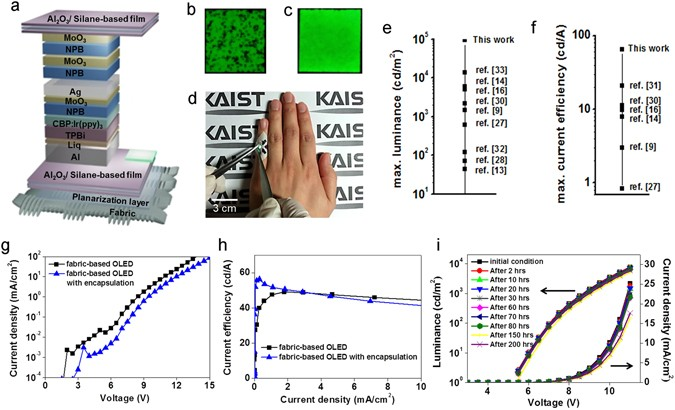 Highly Flexible and Efficient Fabric-Based Organic Light ... on