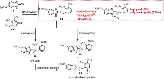 Graphene Oxide Foam Supported Titanium(IV): Recoverable