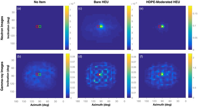 Active neutron and gamma-ray imaging of highly enriched