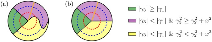 Symmetry in the open-system dynamics of quantum correlations