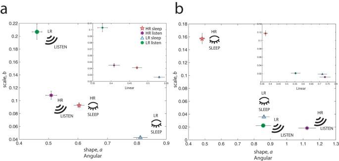 Inflexible neurobiological signatures precede atypical