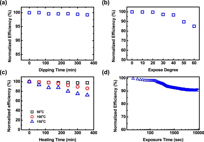 Low-Temperature Growth of Hydrogenated Amorphous Silicon