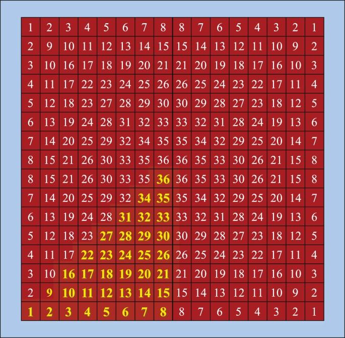 Pixelated Checkerboard Metasurface for Ultra-Wideband Radar