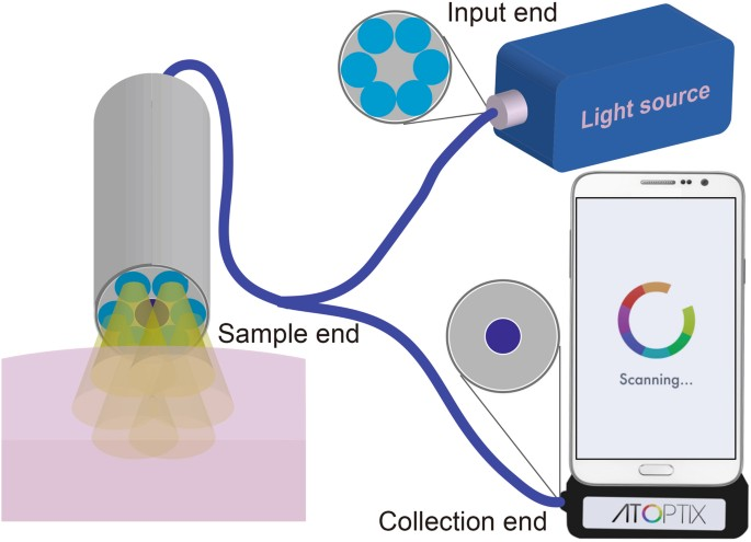 How To Make A Spectrometer