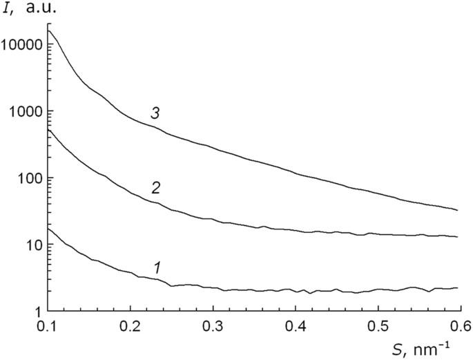 Photocatalytic Properties of Tetraphenylporphyrins
