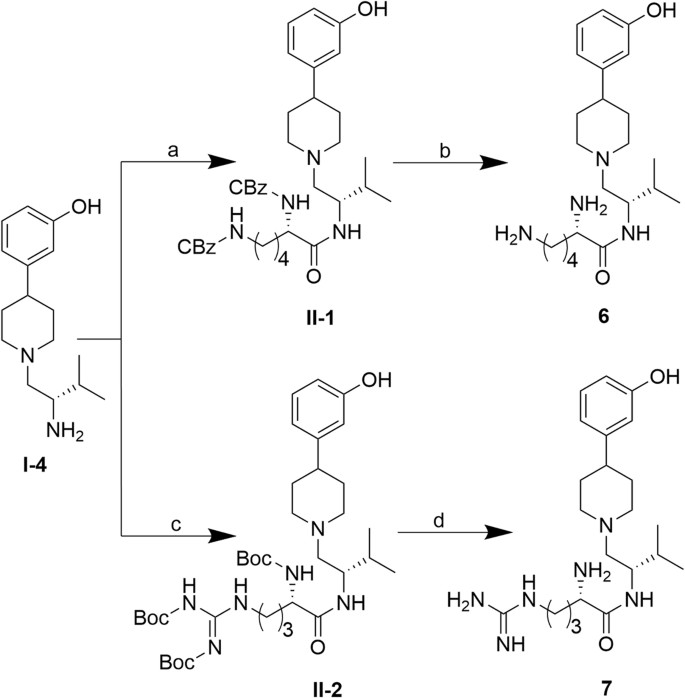 Probing ligand recognition of the opioid pan antagonist AT-076 at