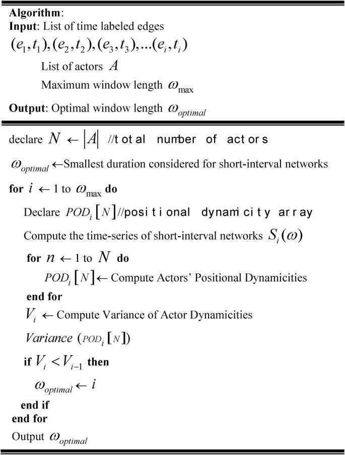 The Optimal Window Size For Analysing Longitudinal Networks