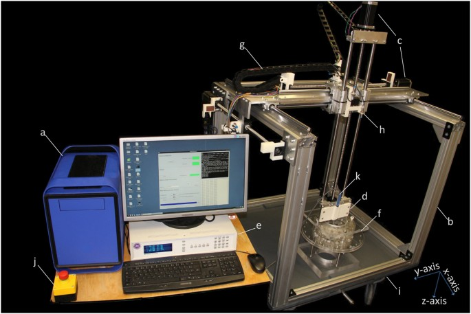 Open Source 3D Multipurpose Measurement System with Submillimetre