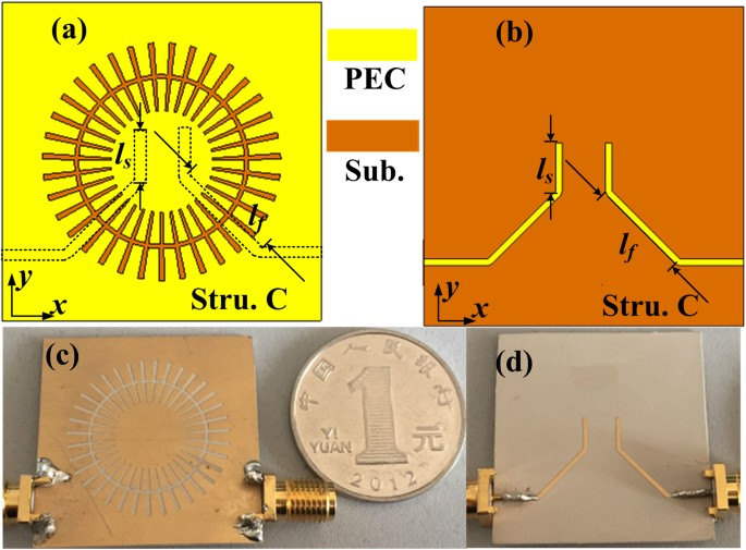 Compact wideband plasmonic filter with flat-top transmission