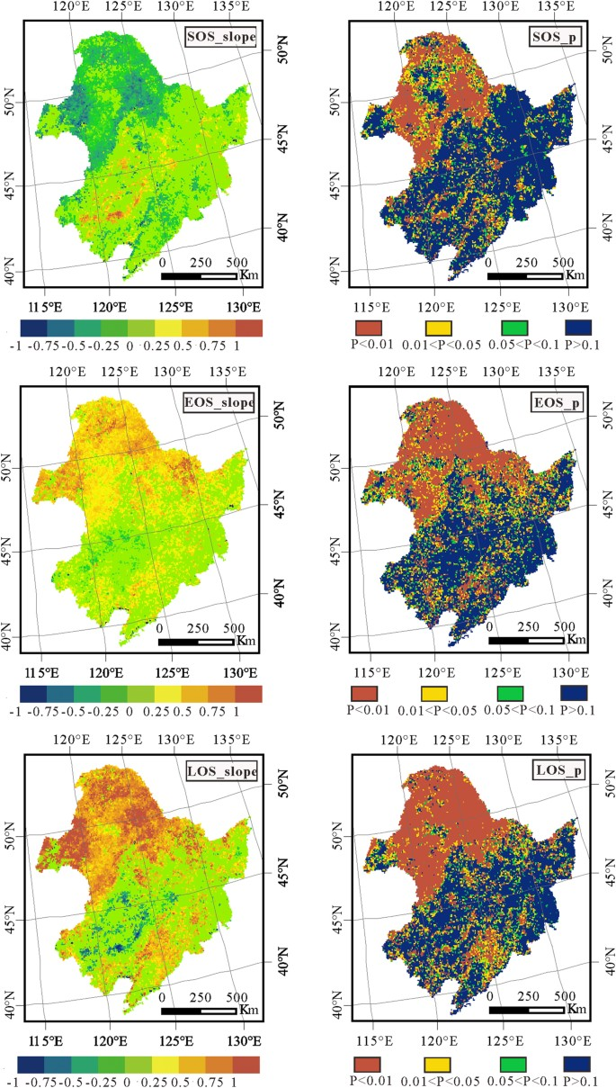 Monitoring the long term vegetation phenology change in