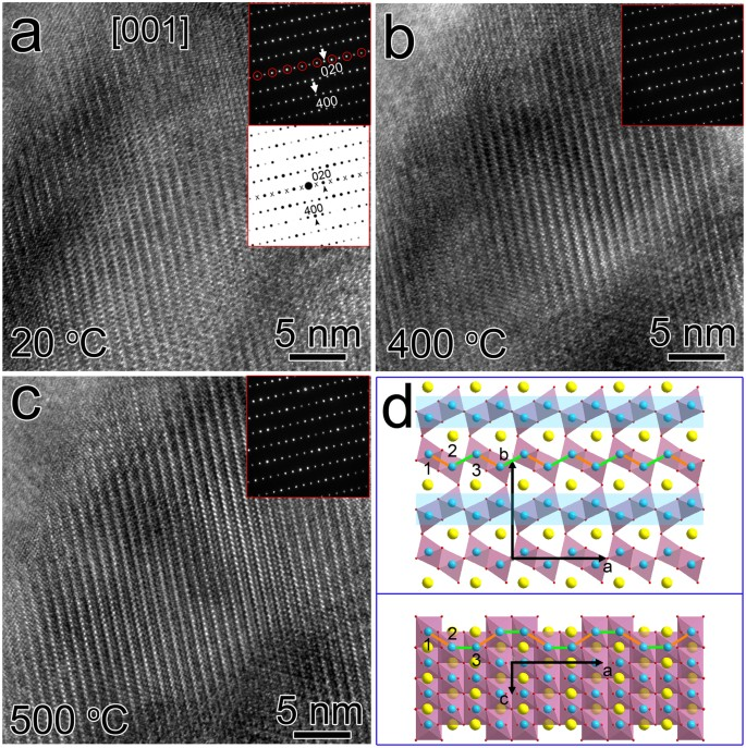 Atomic-scale analysis of cation ordering in reduced calcium titanate