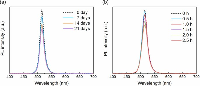 Broadband enhancement of photoluminance from colloidal metal