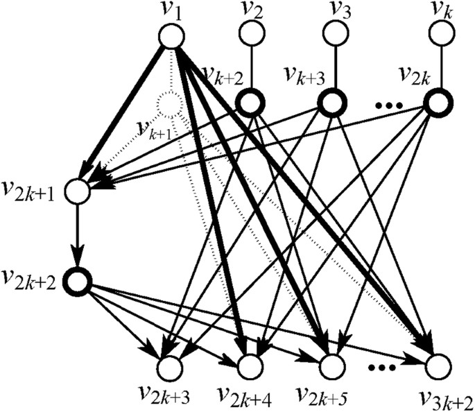 The solvability of quantum k -pair network in a measurement