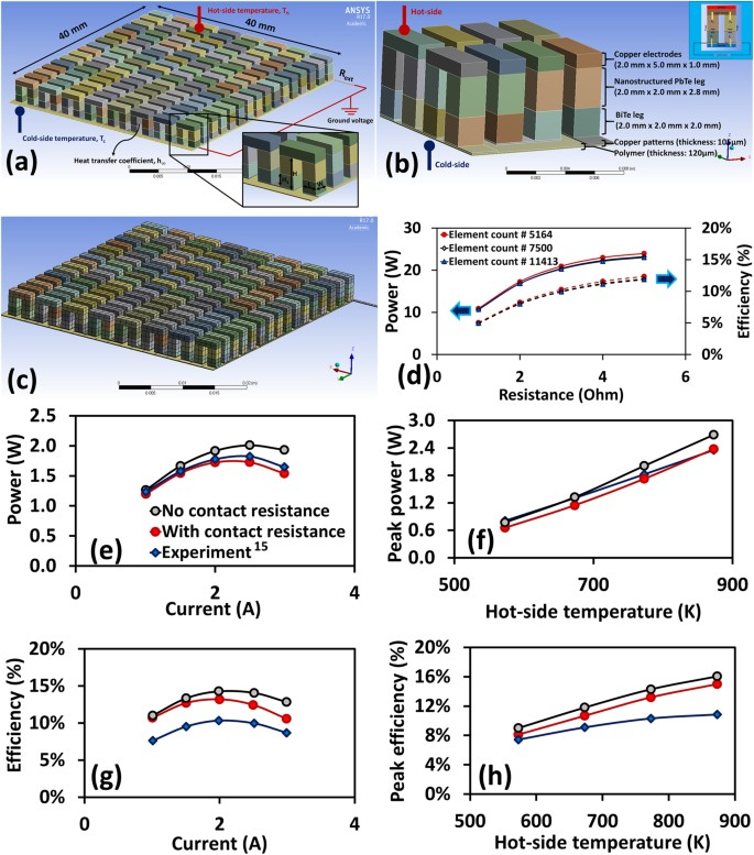 Optimization of segmented thermoelectric generator using