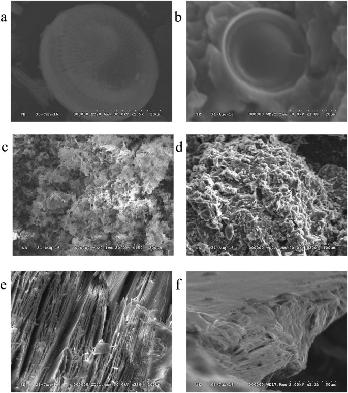 Preparation and thermal properties of mineral-supported