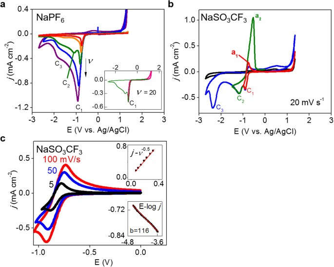Superoxide stability for reversible Na-O 2 electrochemistry