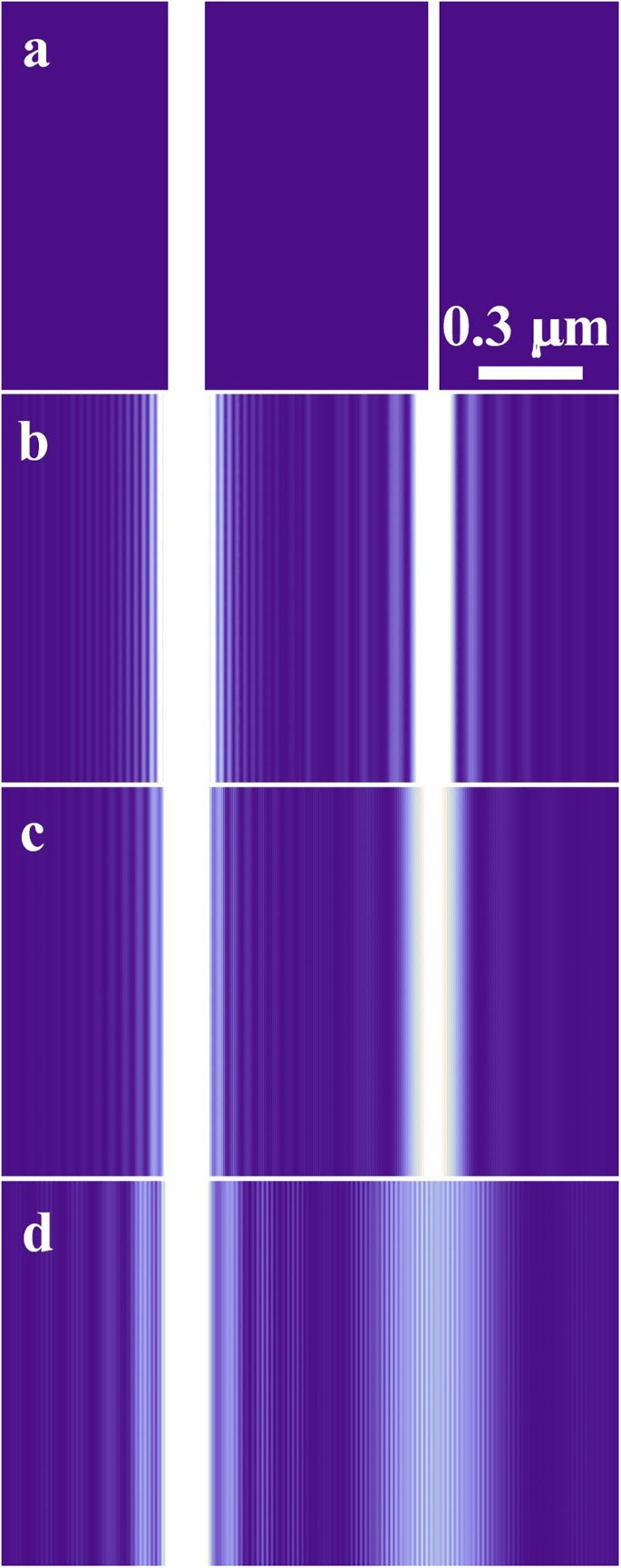 Interference experiment with asymmetric double slit by using