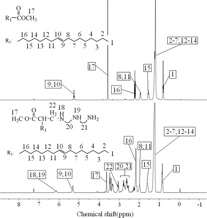 A Strategy for Nonmigrating Plasticized PVC Modified with Mannich