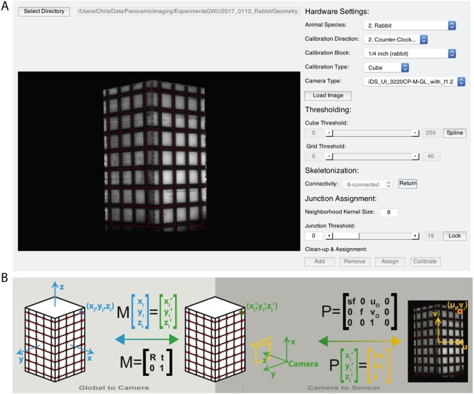 RHYTHM: An Open Source Imaging Toolkit for Cardiac Panoramic Optical