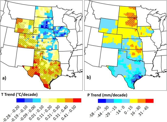 Climate-Driven Crop Yield and Yield Variability and Climate