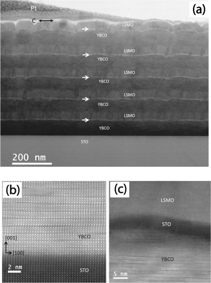 Proximity effects across oxide-interfaces of superconductor
