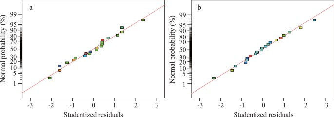 Modeling and Optimizing the Synthesis of Urea-formaldehyde