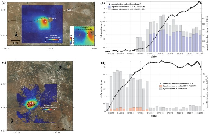 Association between localized geohazards in West Texas and human