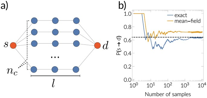 Simulating SIR processes on networks using weighted shortest