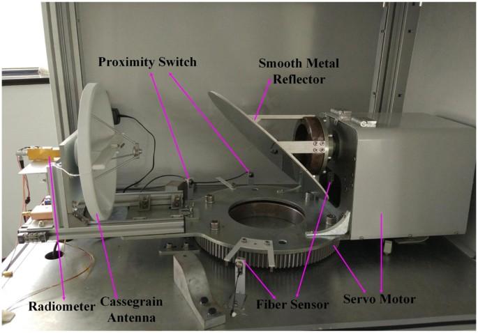 Passive Millimeter Wave Imaging System Based on Helical Scanning
